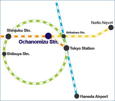 Transport access to Ochanomizu Stn.